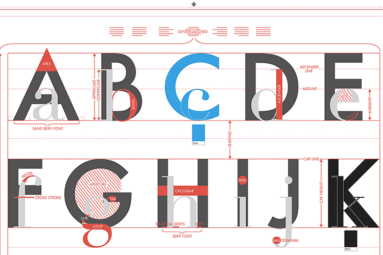 all-things-you-need-to-know-about-font-in-design