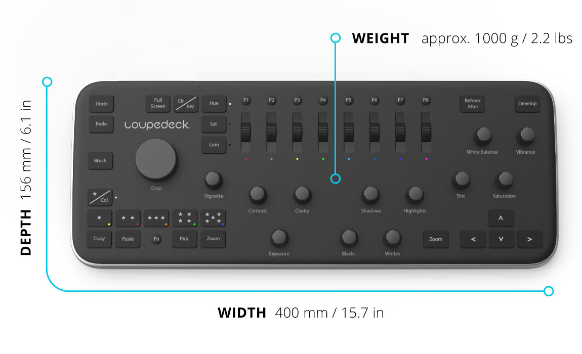 loupedeck_measurements